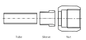 Connection tube and fitting